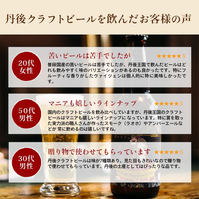 丹後クラフトビール説明
